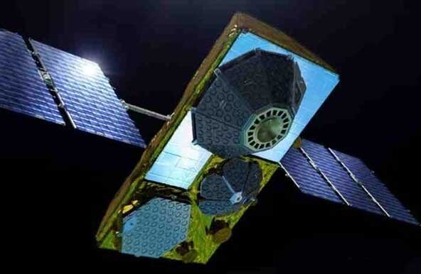 Globalstar Satelliet